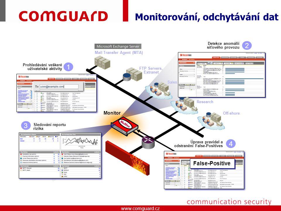 Monitorování, odchytávání dat