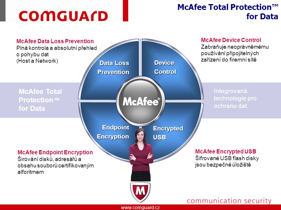 McAfee Total Protection™ for Data