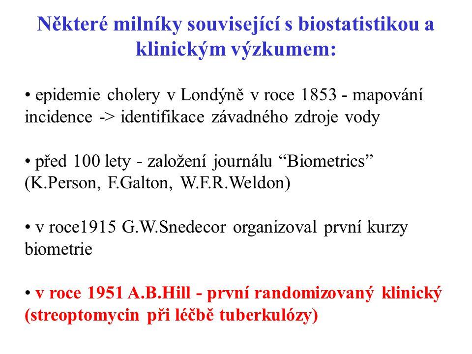 Některé milníky související s biostatistikou a klinickým výzkumem: