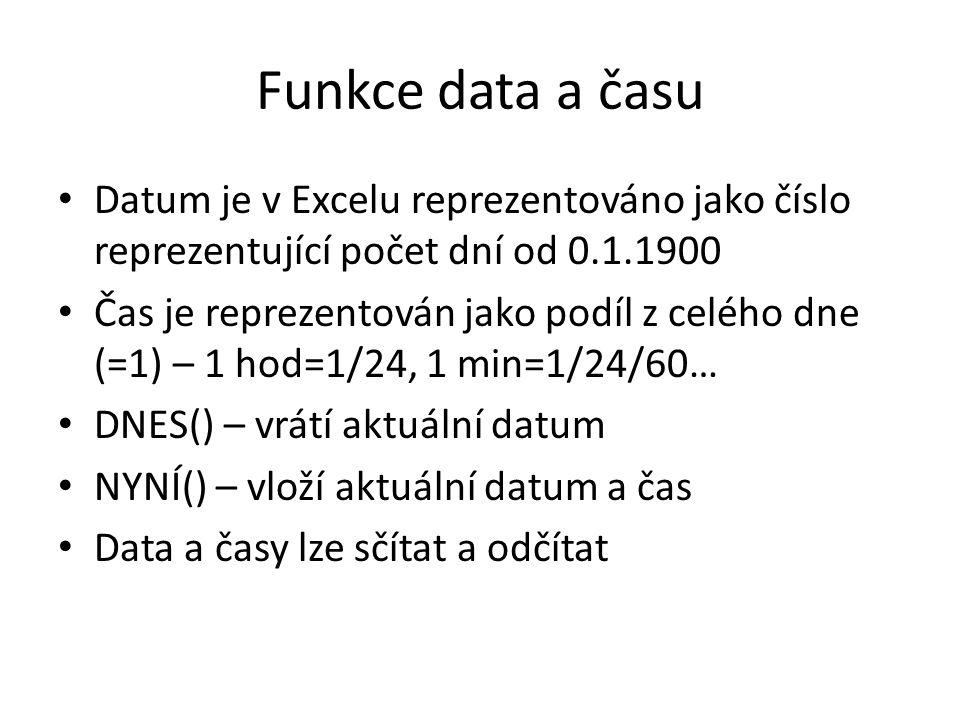 Funkce data a času Datum je v Excelu reprezentováno jako číslo reprezentující počet dní od 0.1.1900.