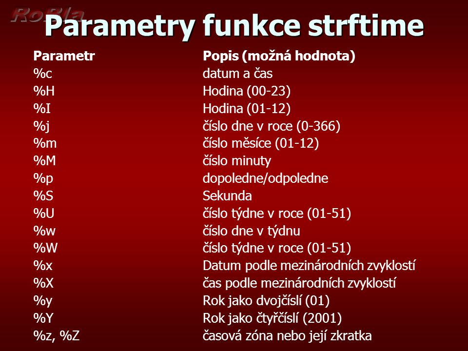 Parametry funkce strftime