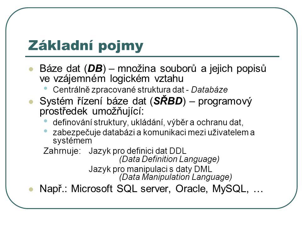 Základní pojmy Báze dat (DB) – množina souborů a jejich popisů ve vzájemném logickém vztahu. Centrálně zpracované struktura dat - Databáze.