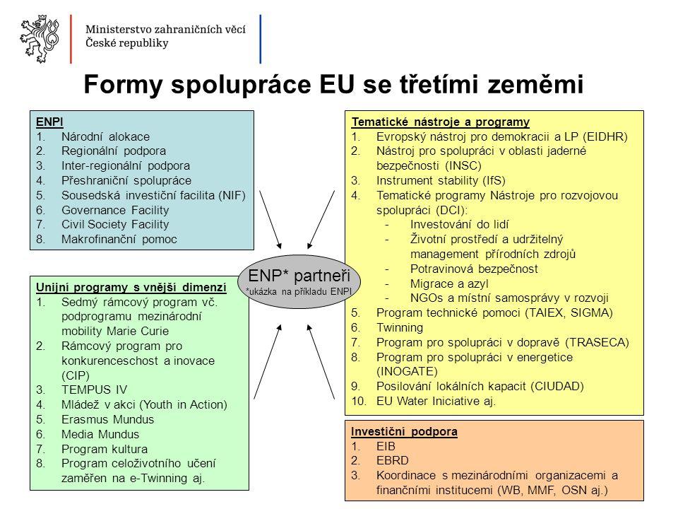 Formy spolupráce EU se třetími zeměmi