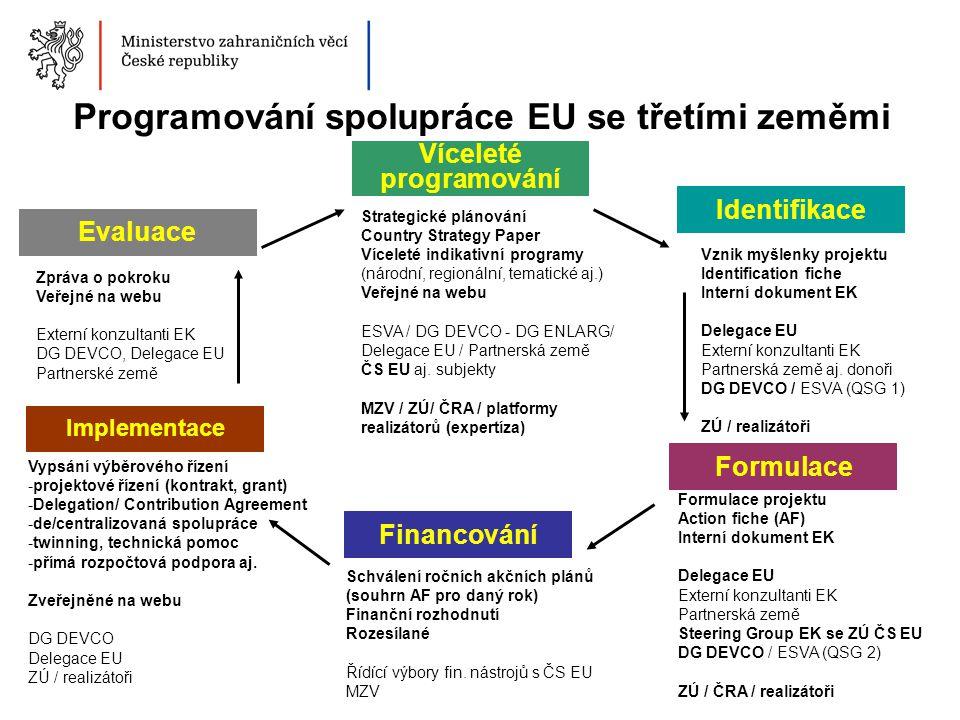 Programování spolupráce EU se třetími zeměmi