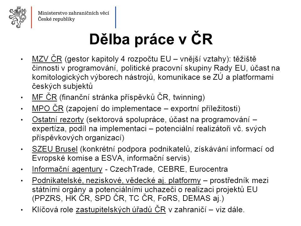 Dělba práce v ČR