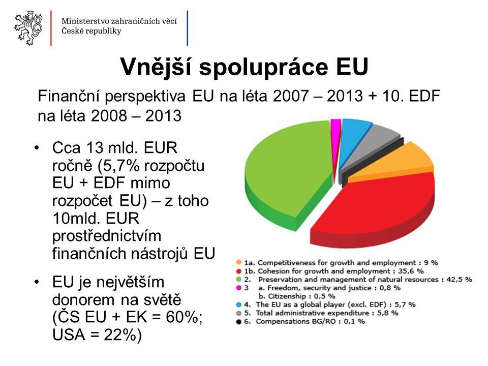 Vnější spolupráce EU Finanční perspektiva EU na léta 2007 – 2013 + 10. EDF na léta 2008 – 2013.