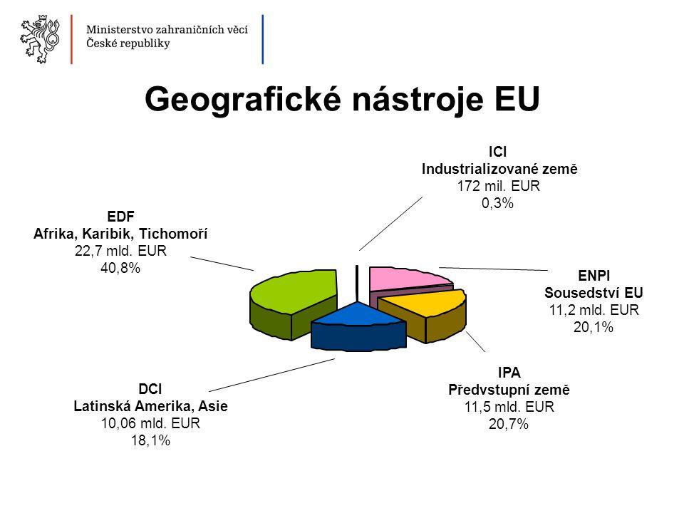 Geografické nástroje EU