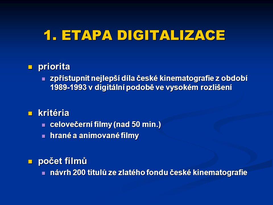1. ETAPA DIGITALIZACE priorita kritéria počet filmů