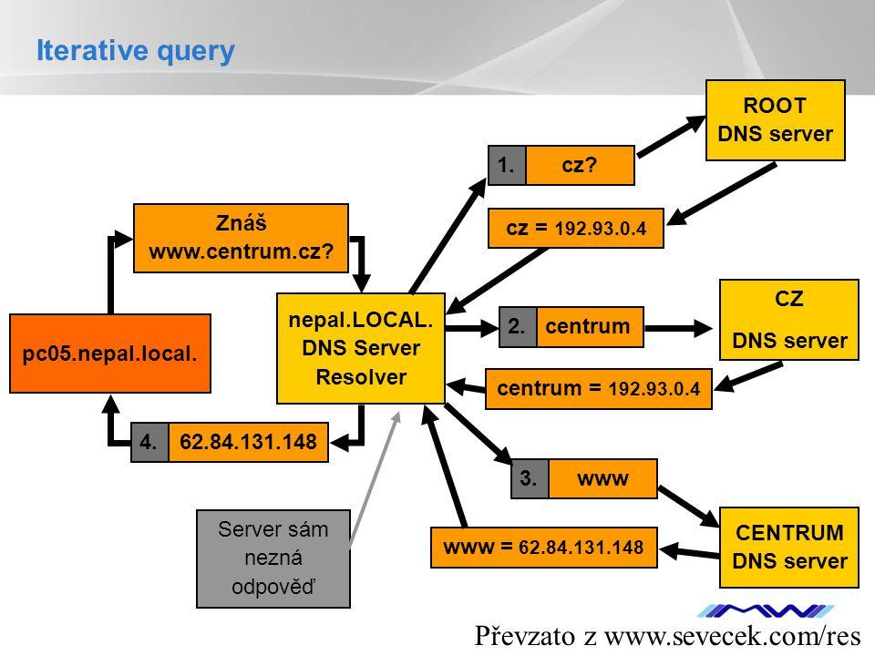 nepal.LOCAL. DNS Server Resolver
