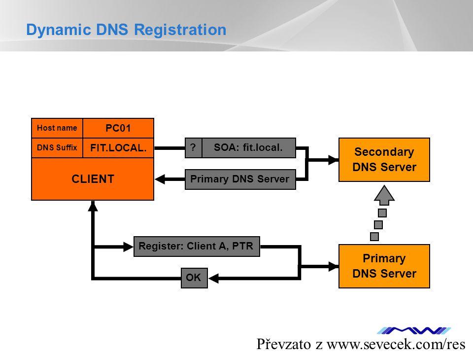 Dynamic DNS Registration