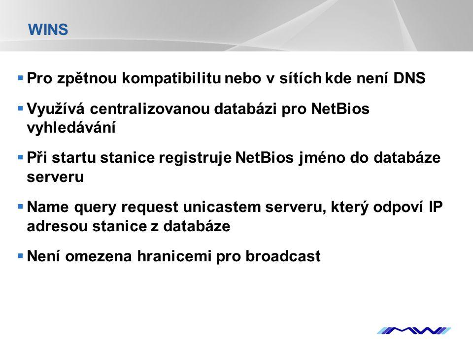 WINS Pro zpětnou kompatibilitu nebo v sítích kde není DNS. Využívá centralizovanou databázi pro NetBios vyhledávání.