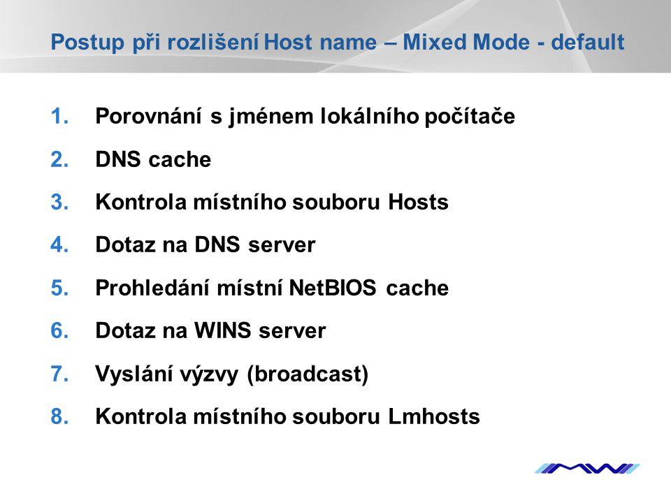 Postup při rozlišení Host name – Mixed Mode - default