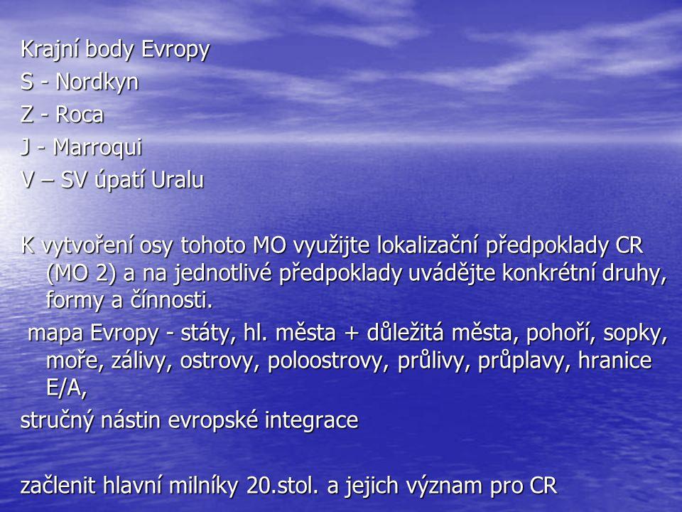 Krajní body Evropy S - Nordkyn. Z - Roca. J - Marroqui. V – SV úpatí Uralu.