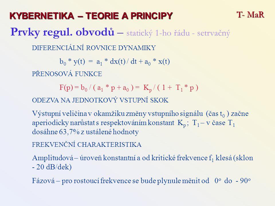Prvky regul. obvodů – statický 1-ho řádu - setrvačný