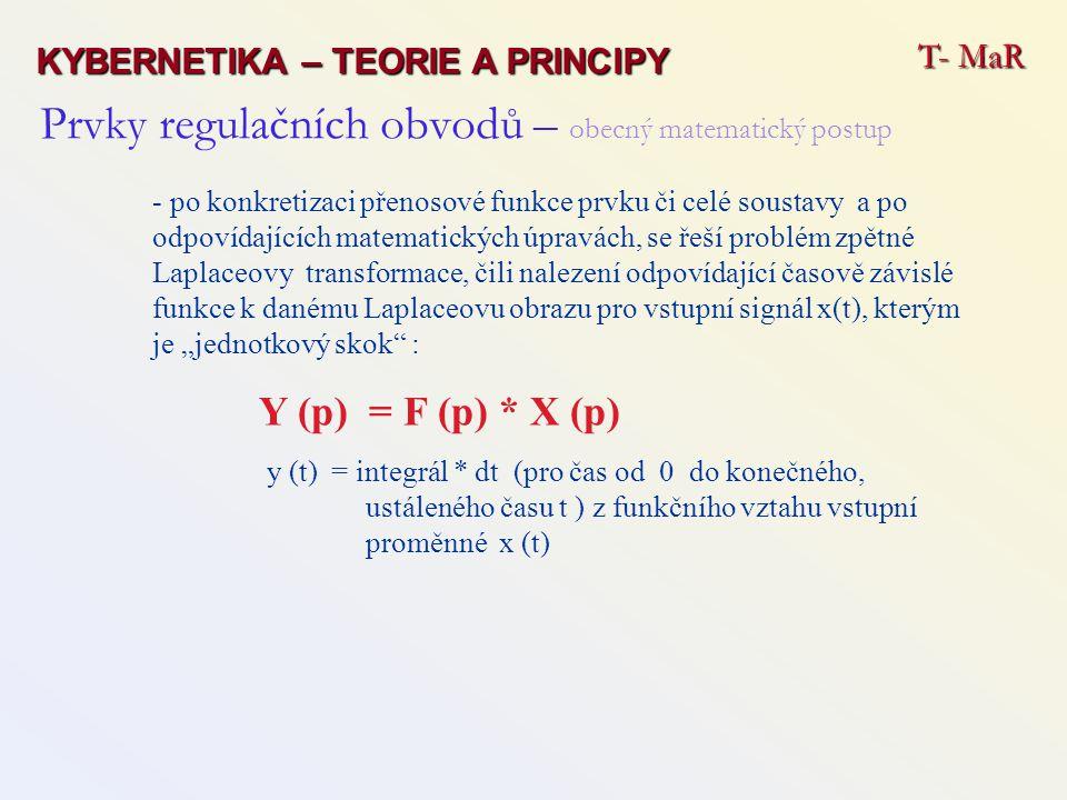 Prvky regulačních obvodů – obecný matematický postup
