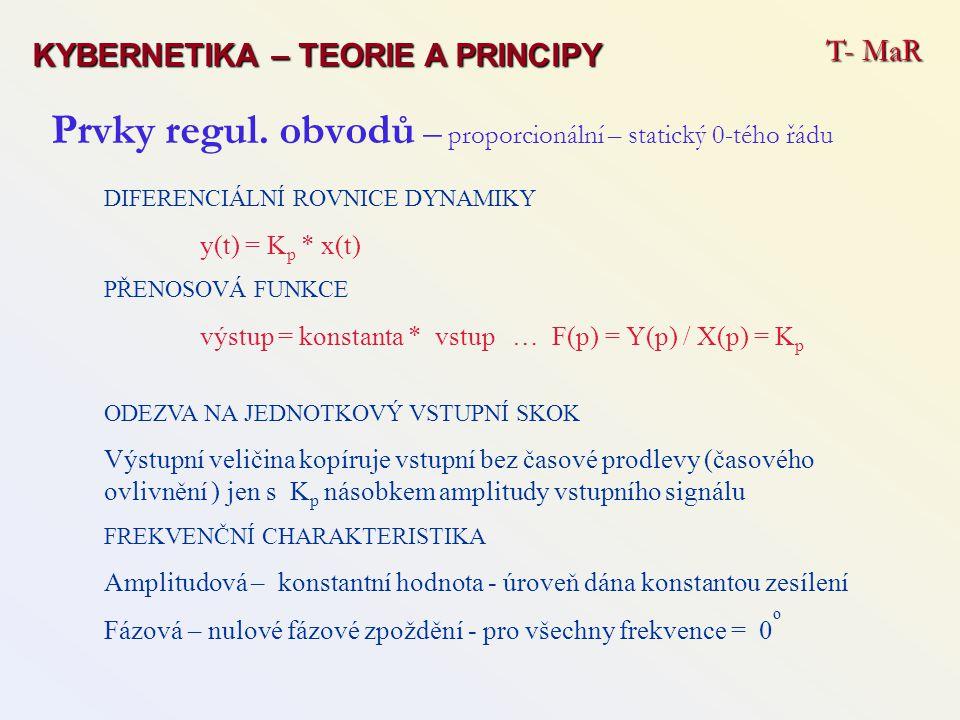 Prvky regul. obvodů – proporcionální – statický 0-tého řádu