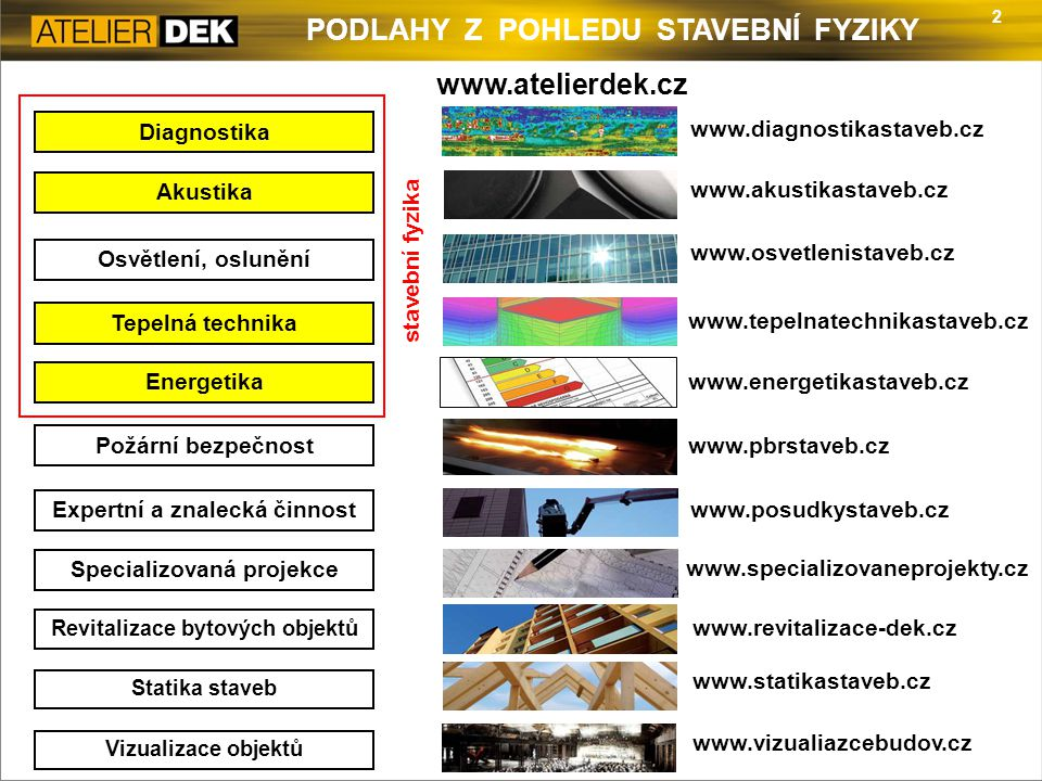 www.atelierdek.cz Diagnostika www.diagnostikastaveb.cz Akustika