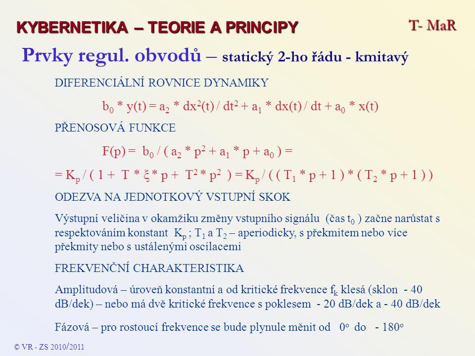 Prvky regul. obvodů – statický 2-ho řádu - kmitavý
