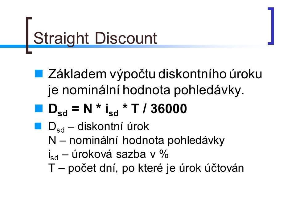 Straight Discount Základem výpočtu diskontního úroku je nominální hodnota pohledávky. Dsd = N * isd * T / 36000.