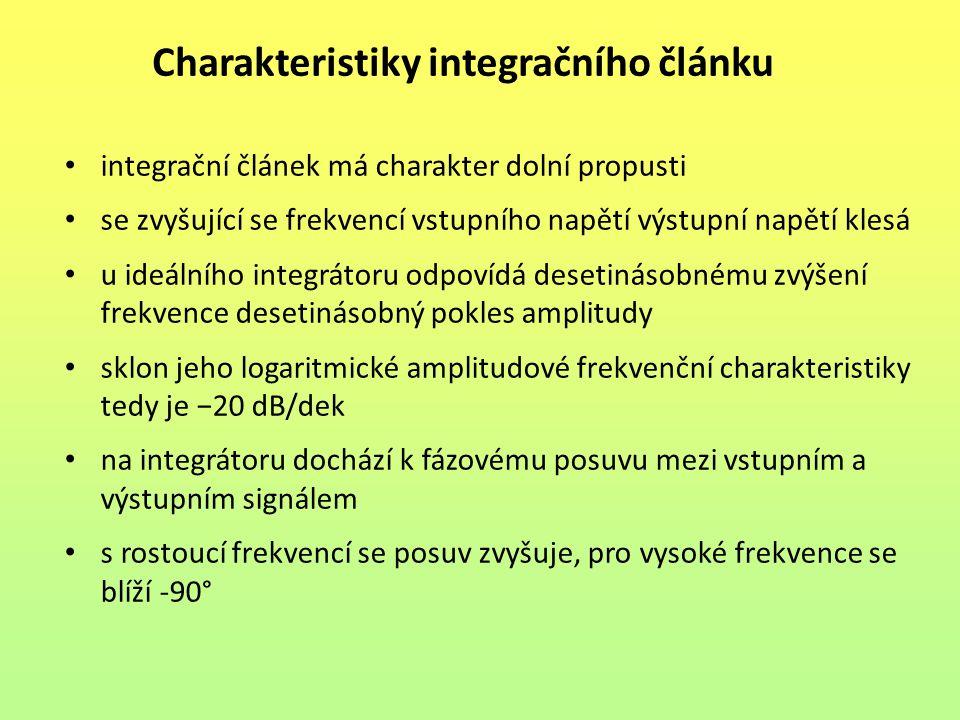 Charakteristiky integračního článku