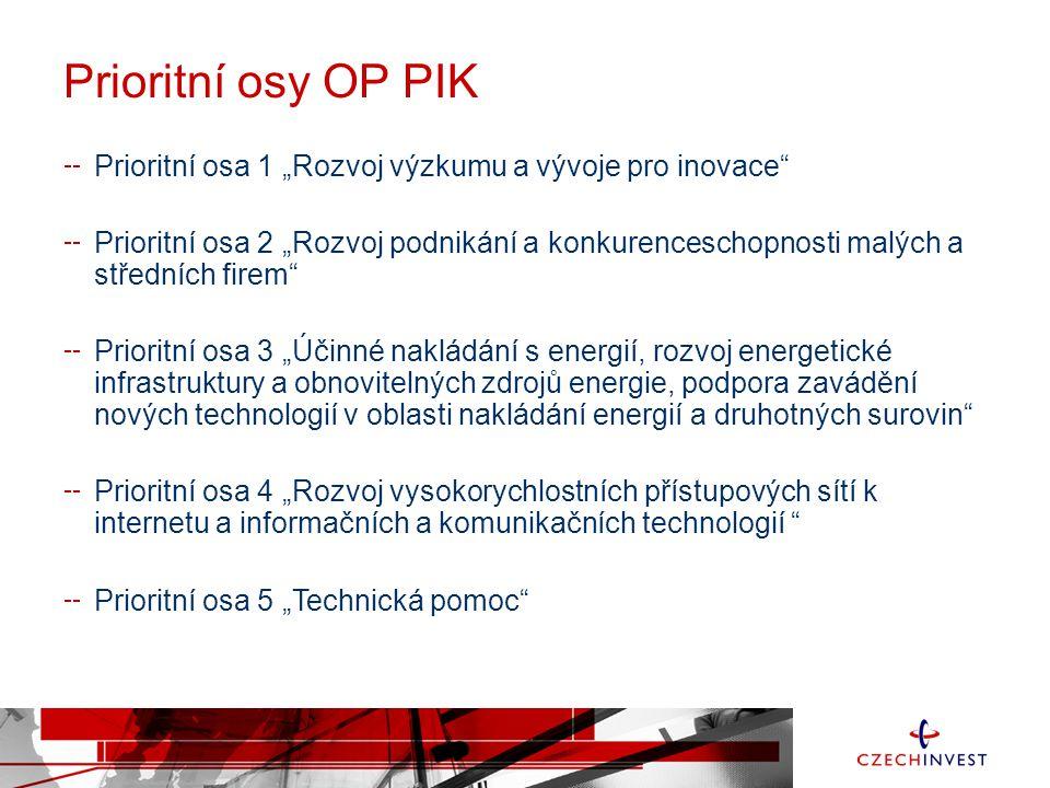"""Prioritní osy OP PIK Prioritní osa 1 """"Rozvoj výzkumu a vývoje pro inovace"""