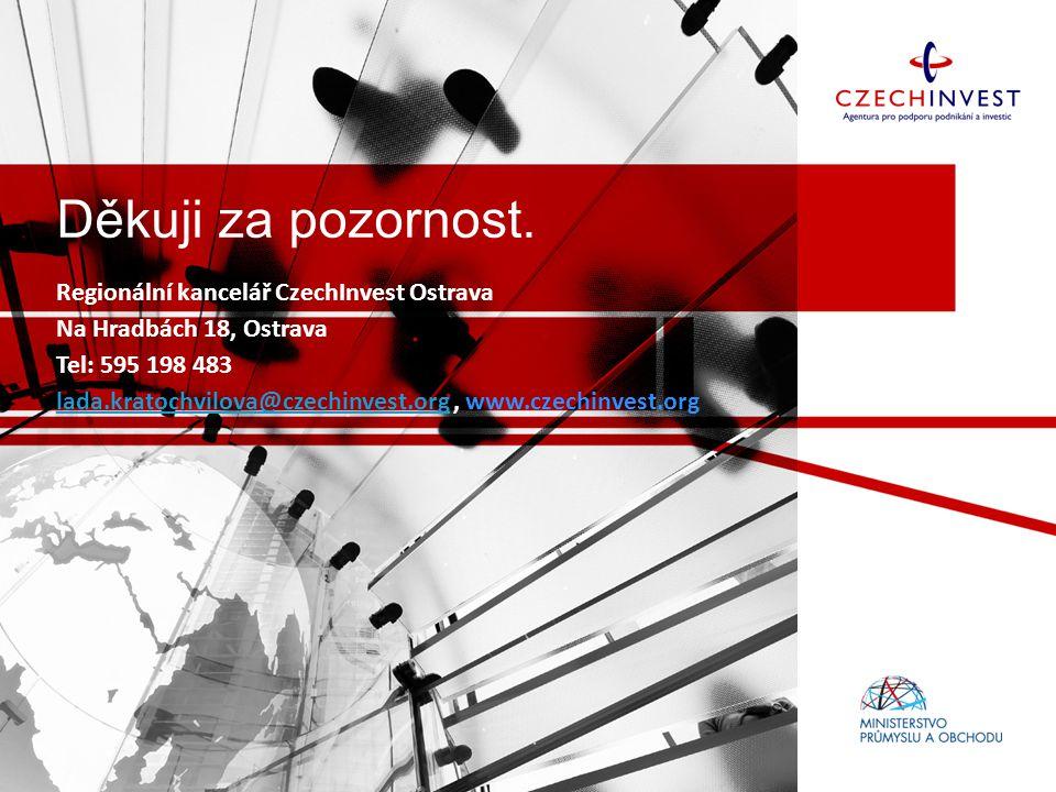 Děkuji za pozornost. Regionální kancelář CzechInvest Ostrava