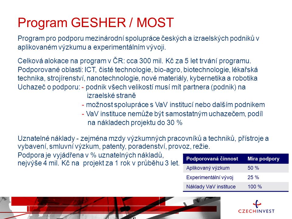 Program GESHER / MOST