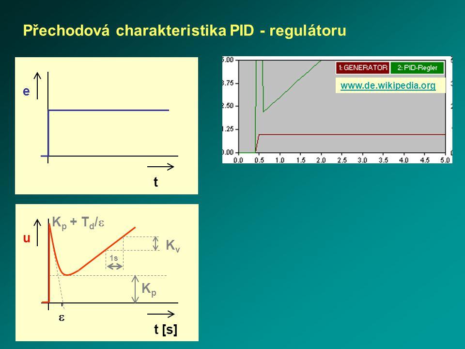 Přechodová charakteristika PID - regulátoru