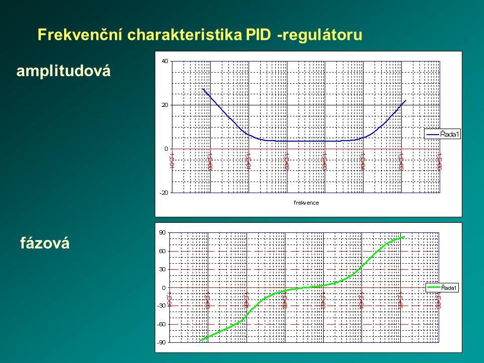 Frekvenční charakteristika PID -regulátoru