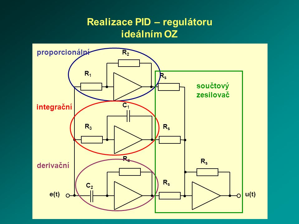 Realizace PID – regulátoru ideálním OZ