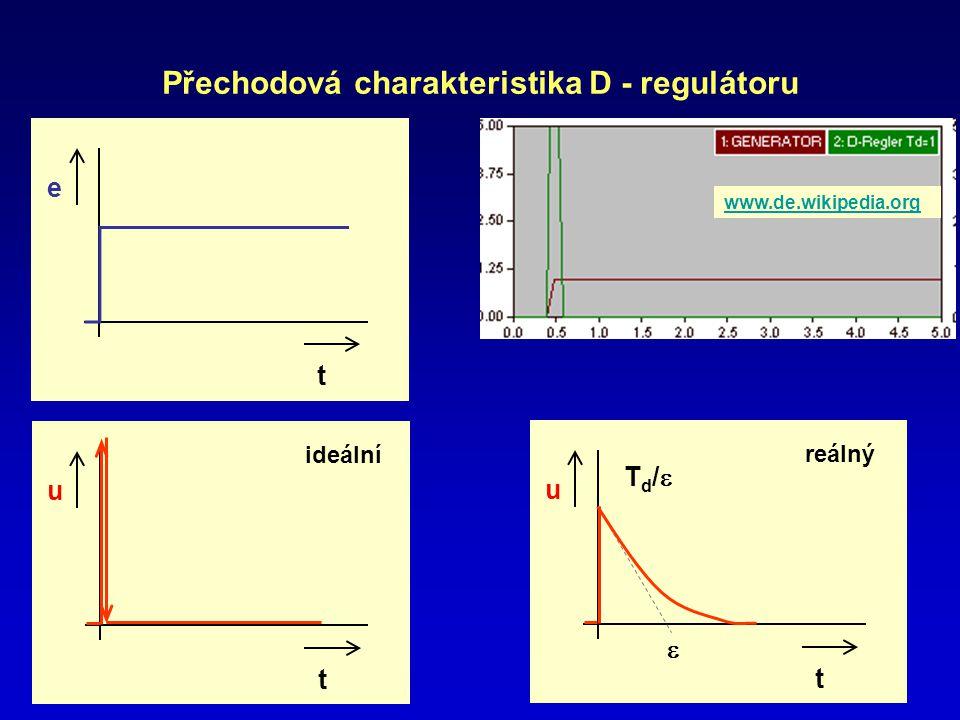 Přechodová charakteristika D - regulátoru