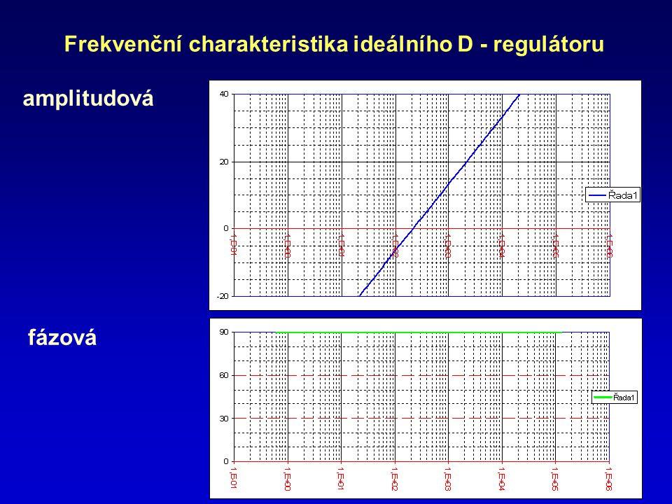 Frekvenční charakteristika ideálního D - regulátoru