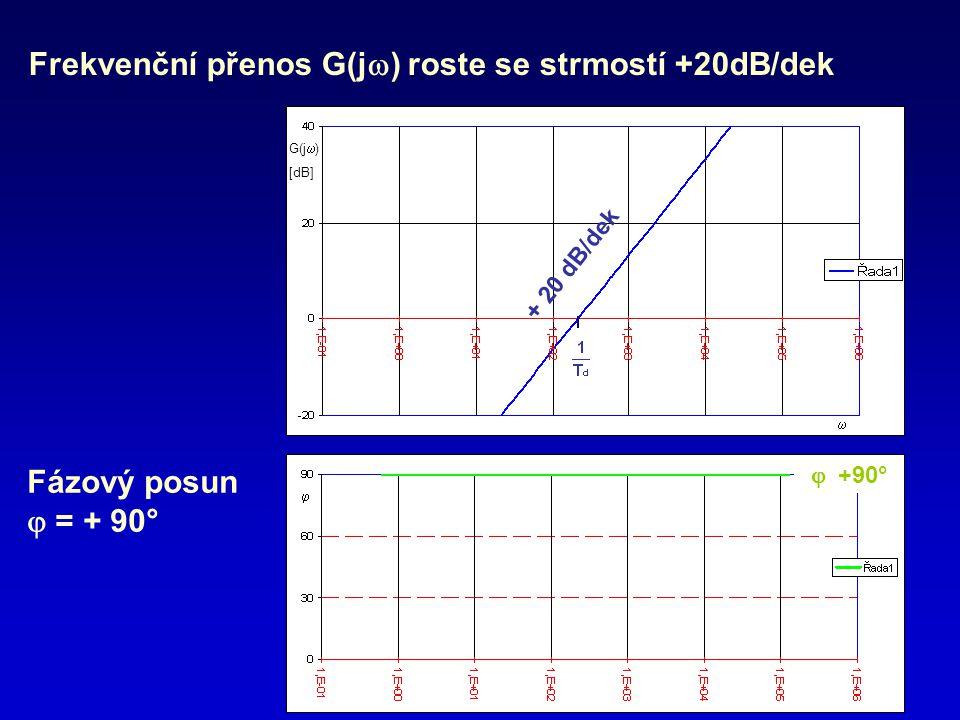 Frekvenční přenos G(jw) roste se strmostí +20dB/dek
