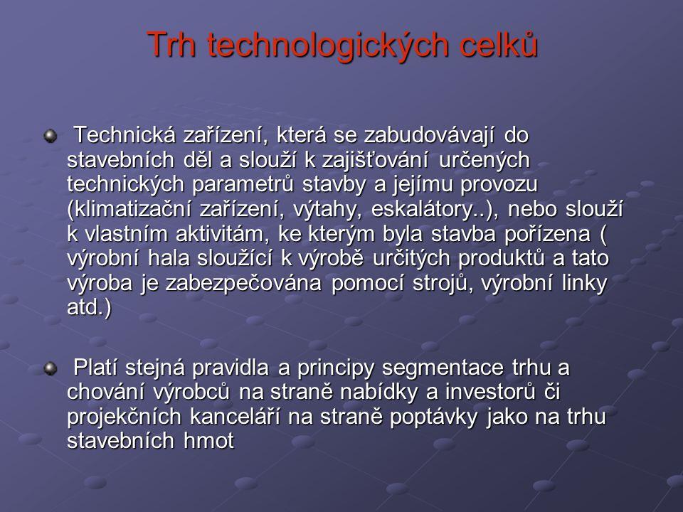 Trh technologických celků