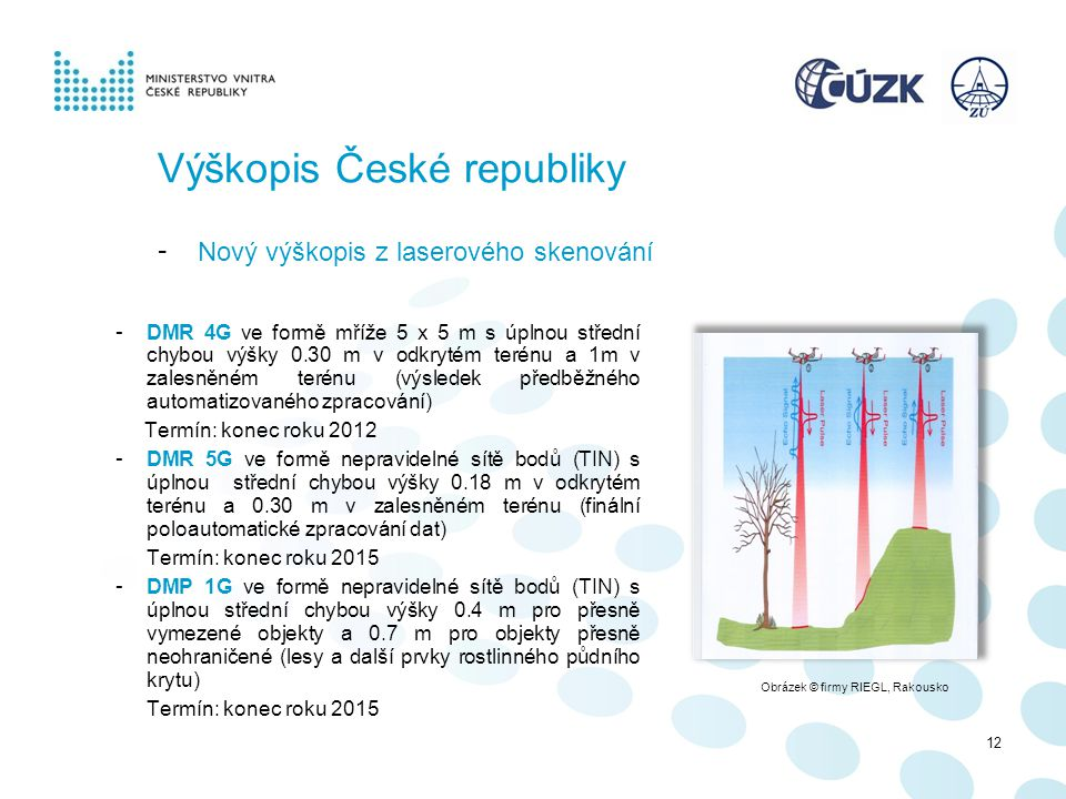 Výškopis České republiky