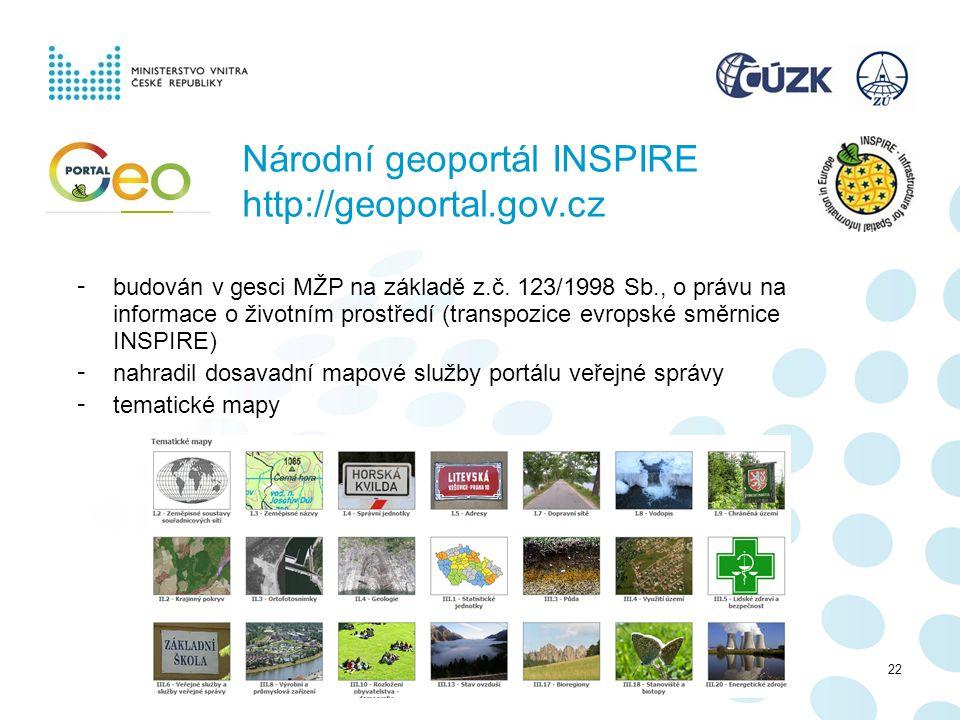 Národní geoportál INSPIRE http://geoportal.gov.cz