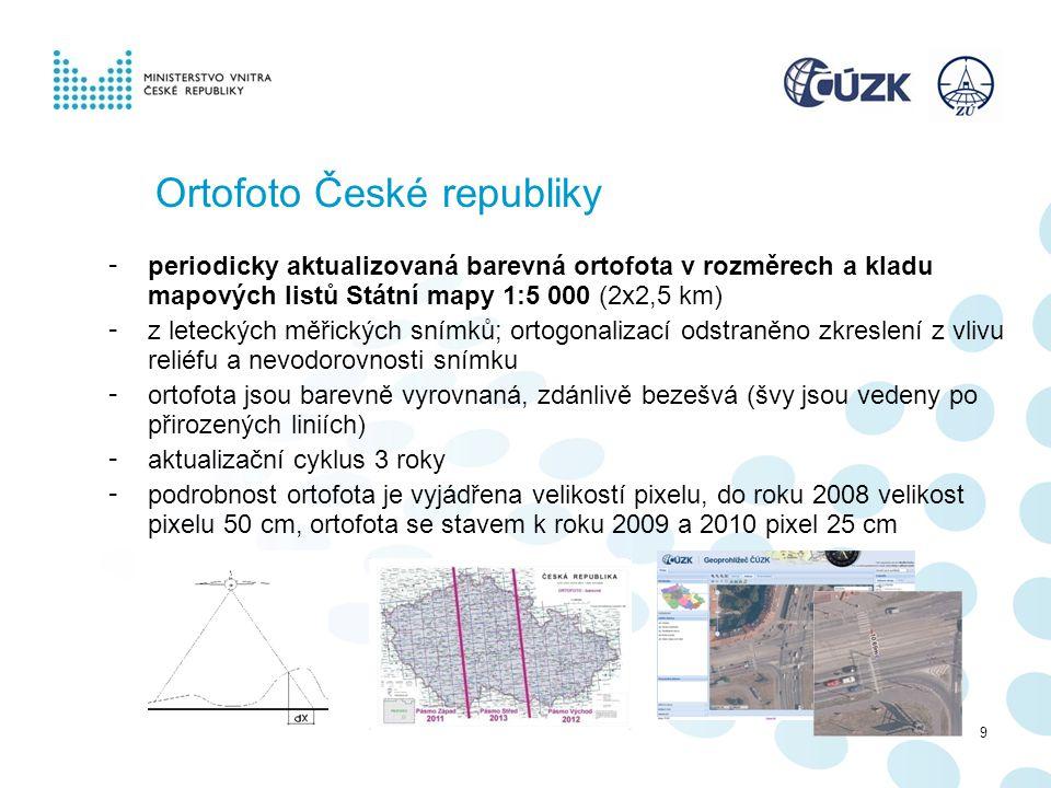 Ortofoto České republiky