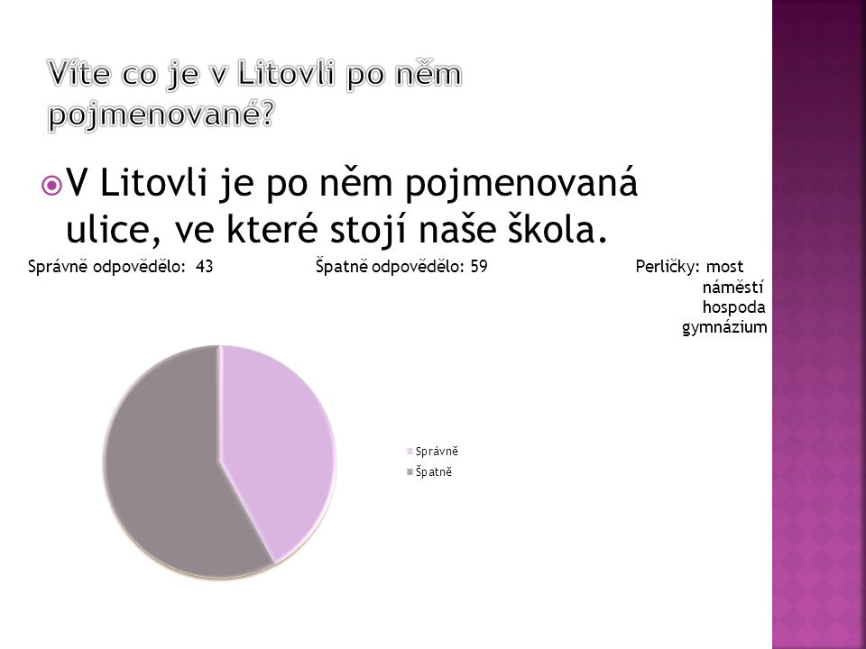 Víte co je v Litovli po něm pojmenované