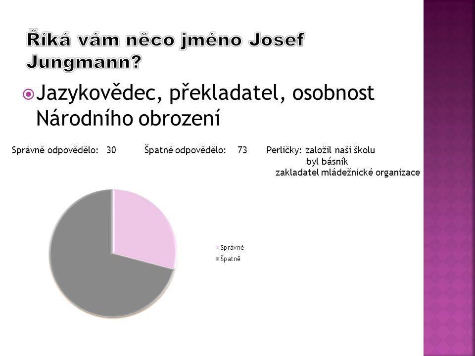 Říká vám něco jméno Josef Jungmann