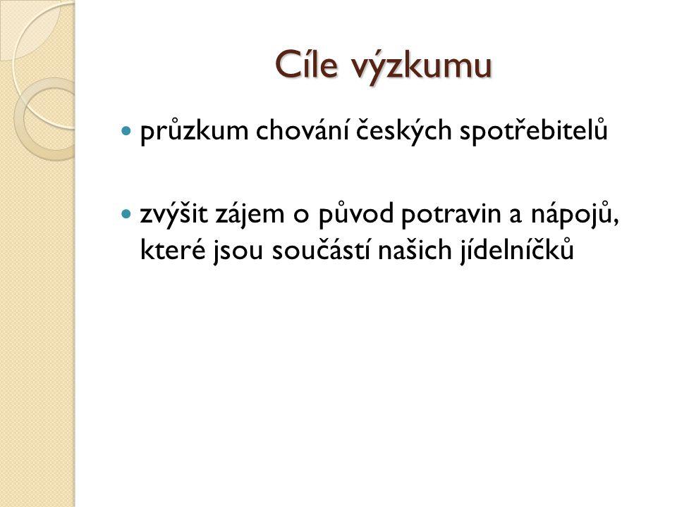 Cíle výzkumu průzkum chování českých spotřebitelů