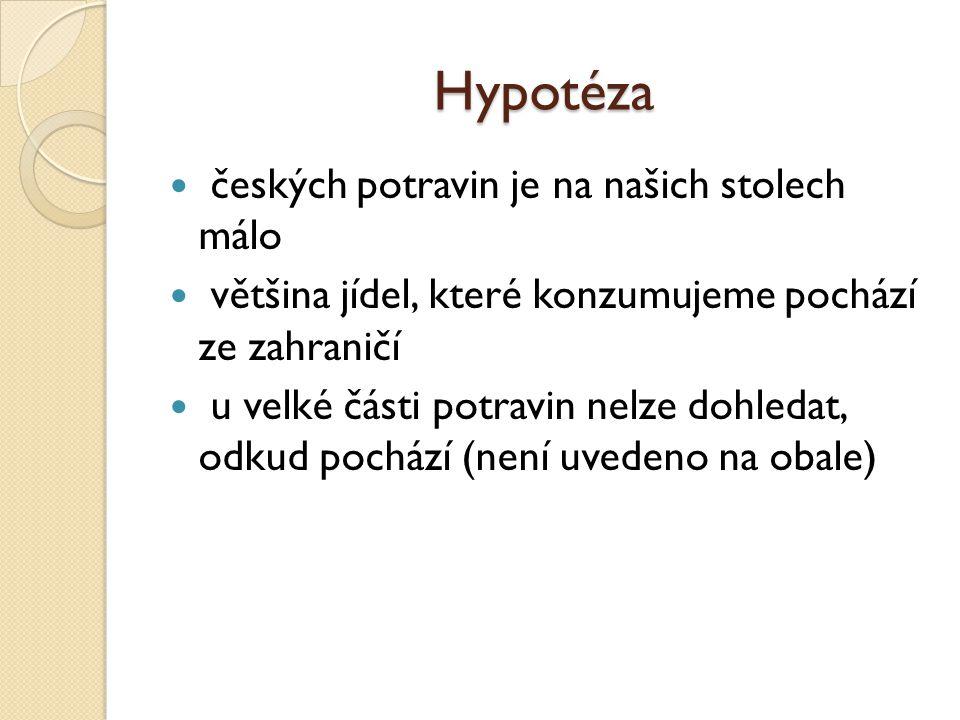 Hypotéza českých potravin je na našich stolech málo