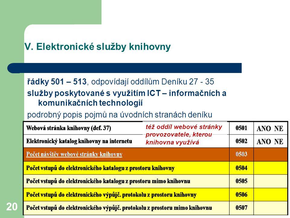 V. Elektronické služby knihovny
