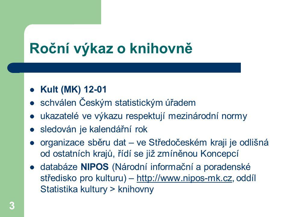 Roční výkaz o knihovně Kult (MK) 12-01