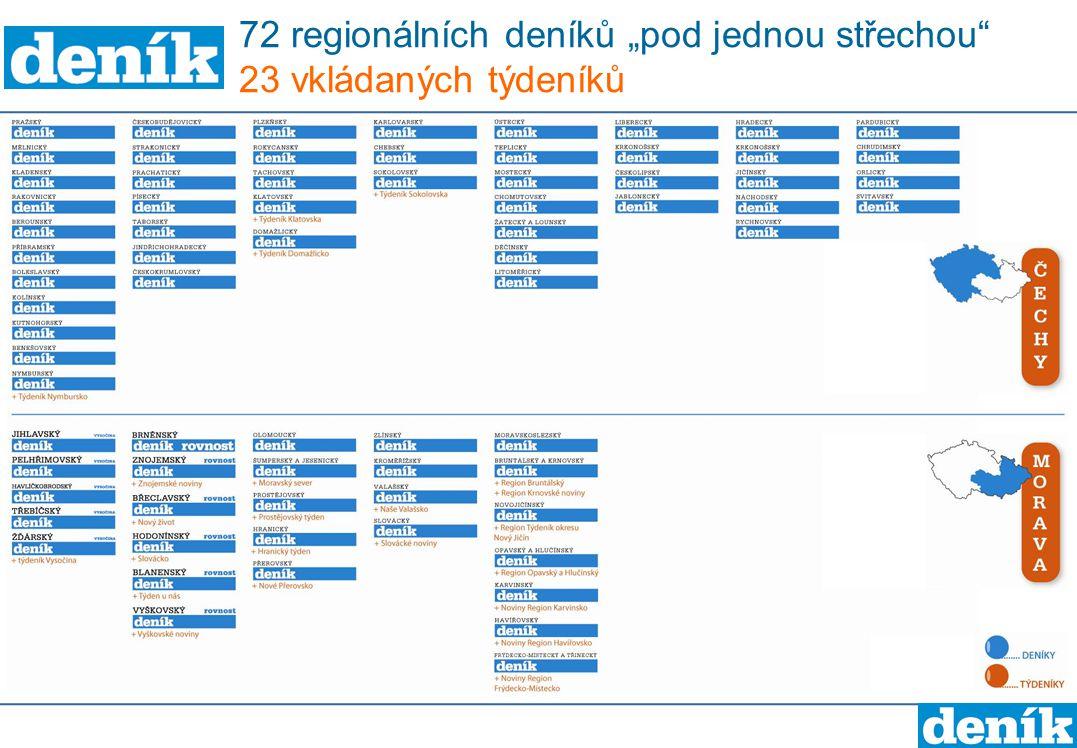 """72 regionálních deníků """"pod jednou střechou 23 vkládaných týdeníků"""