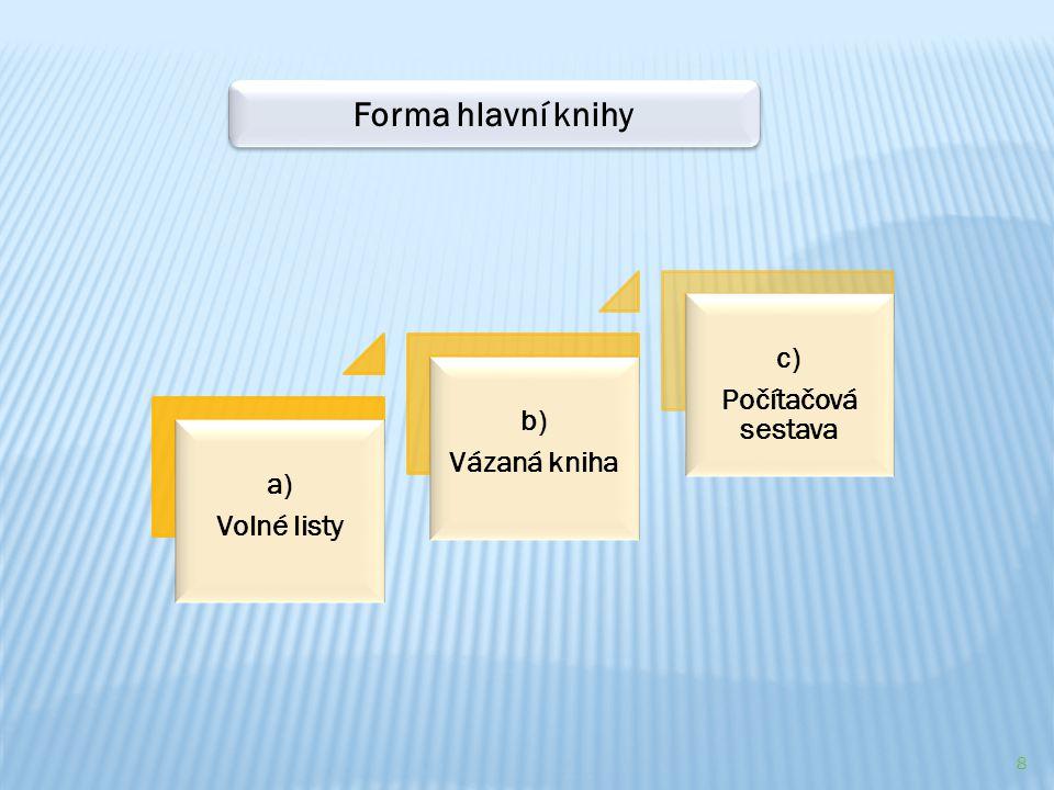 Forma hlavní knihy c) Počítačová sestava b) Vázaná kniha a)