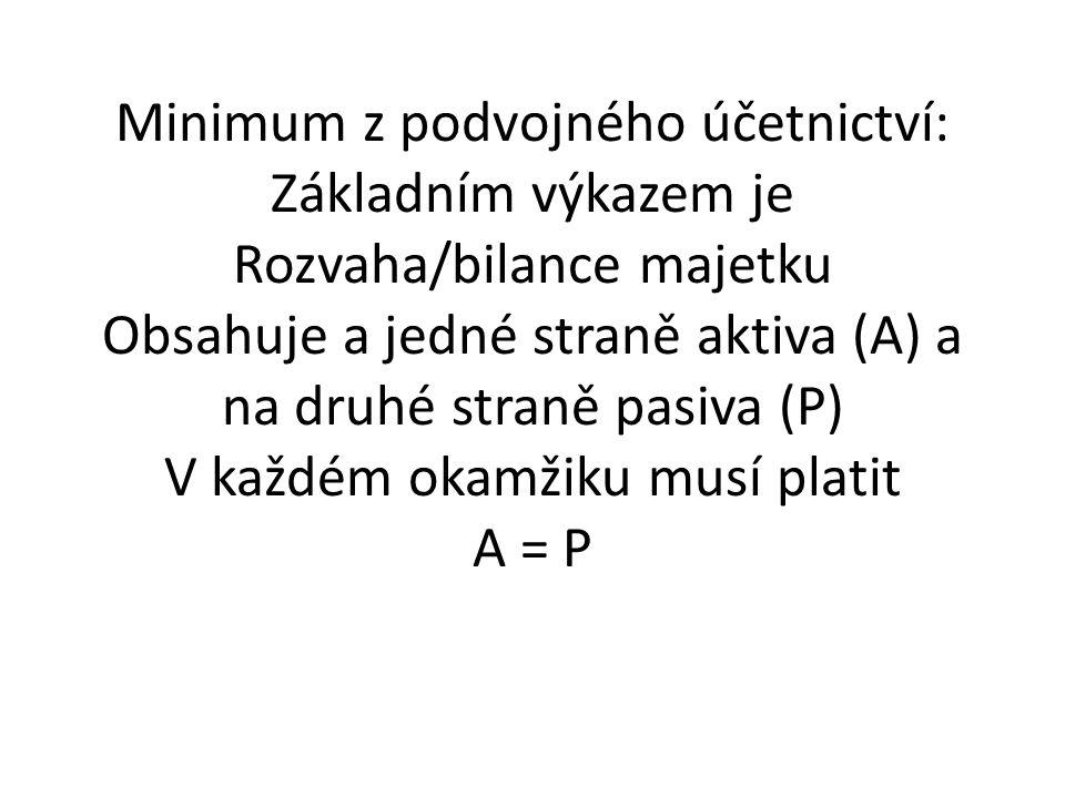 Minimum z podvojného účetnictví: Základním výkazem je Rozvaha/bilance majetku Obsahuje a jedné straně aktiva (A) a na druhé straně pasiva (P) V každém okamžiku musí platit A = P