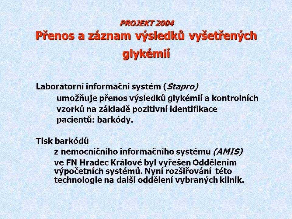 PROJEKT 2004 Přenos a záznam výsledků vyšetřených glykémií