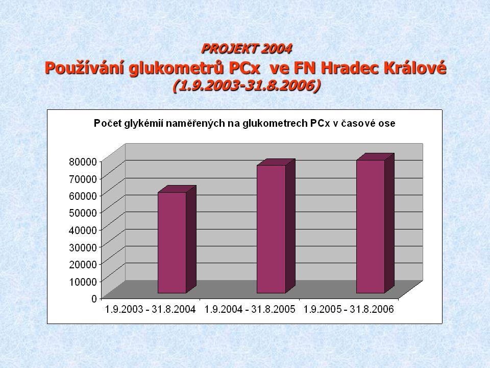 PROJEKT 2004 Používání glukometrů PCx ve FN Hradec Králové (1. 9