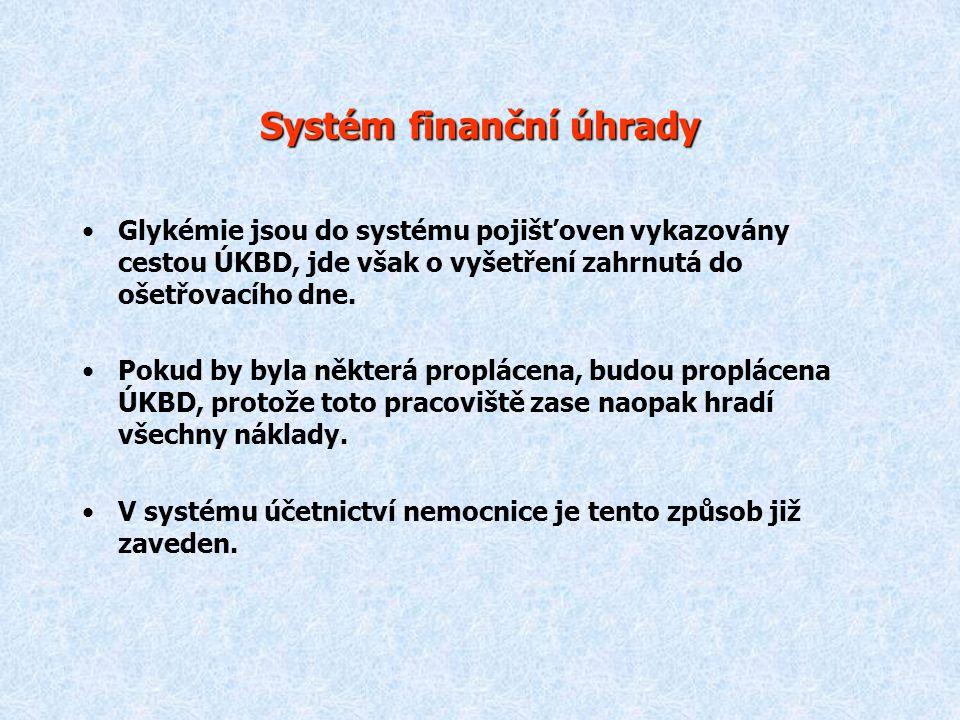 Systém finanční úhrady