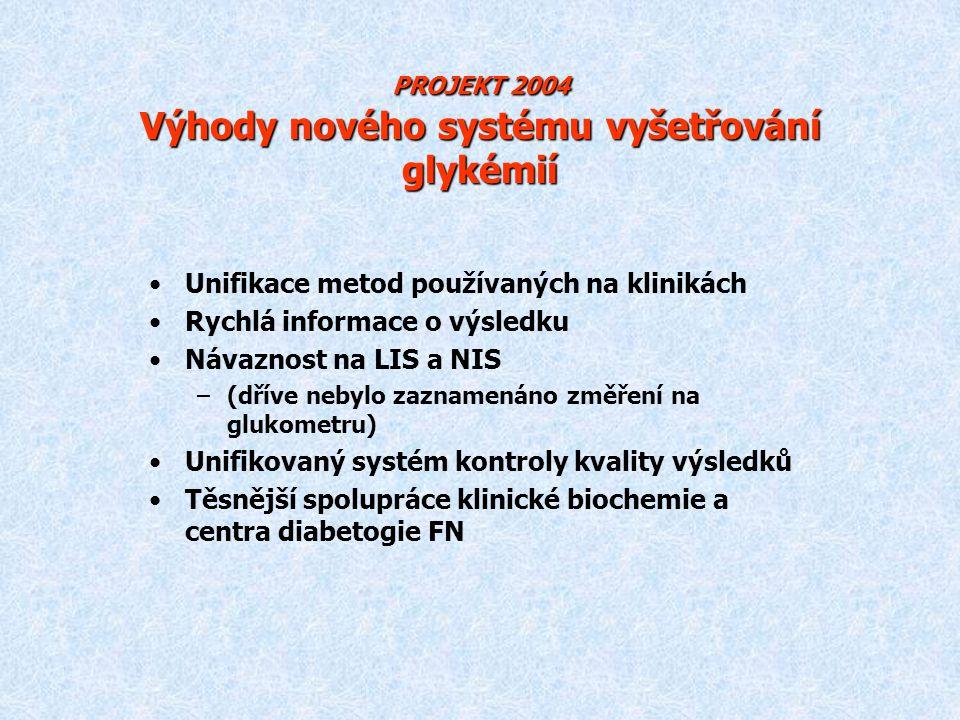 PROJEKT 2004 Výhody nového systému vyšetřování glykémií